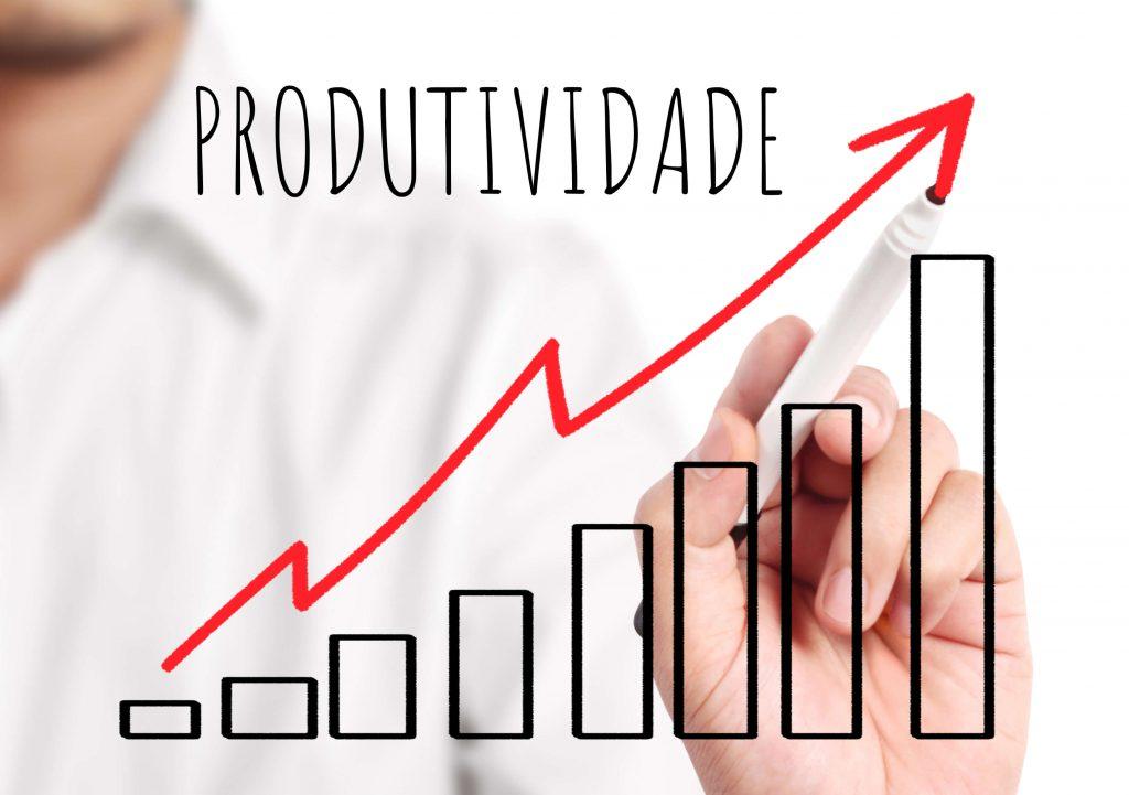 aumentar a produtividade da equipe